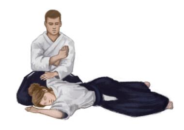 Immobilization of Sankyo